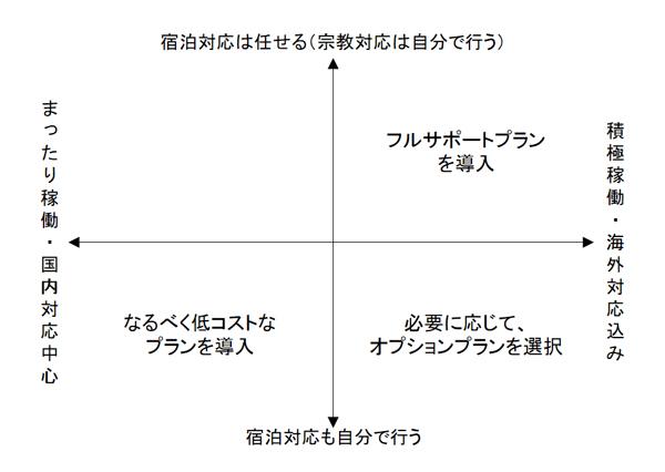 テラハクチェック表